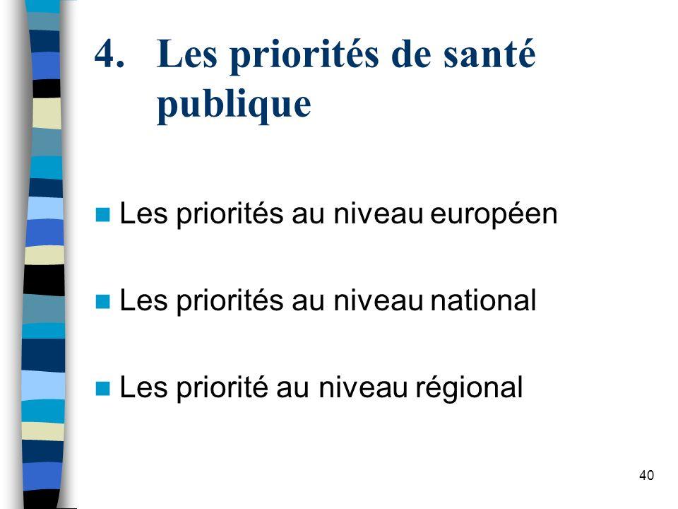Les priorités de santé publique