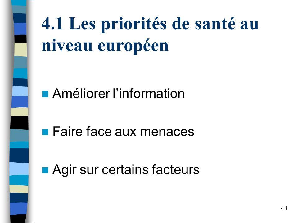 1 Les priorités de santé au niveau européen