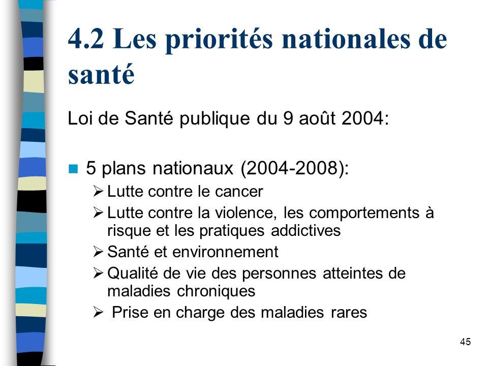 2 Les priorités nationales de santé