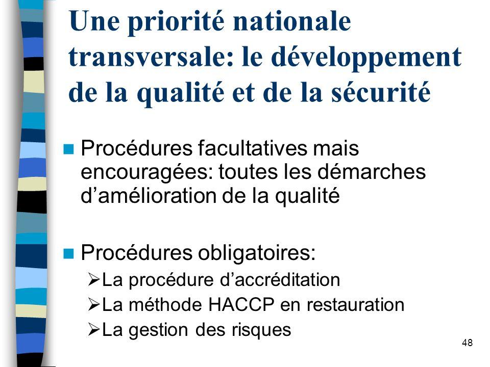 Une priorité nationale transversale: le développement de la qualité et de la sécurité
