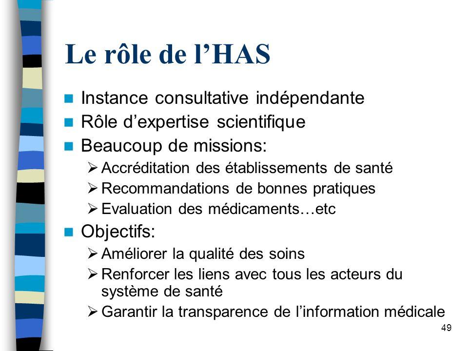 Le rôle de l'HAS Instance consultative indépendante