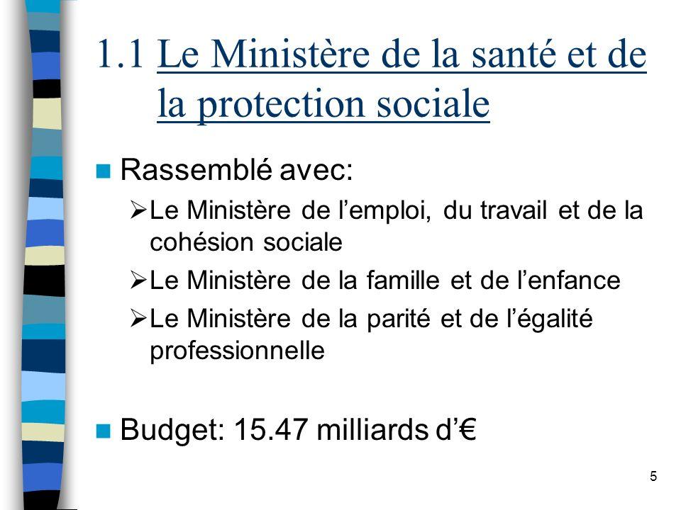 1.1 Le Ministère de la santé et de la protection sociale