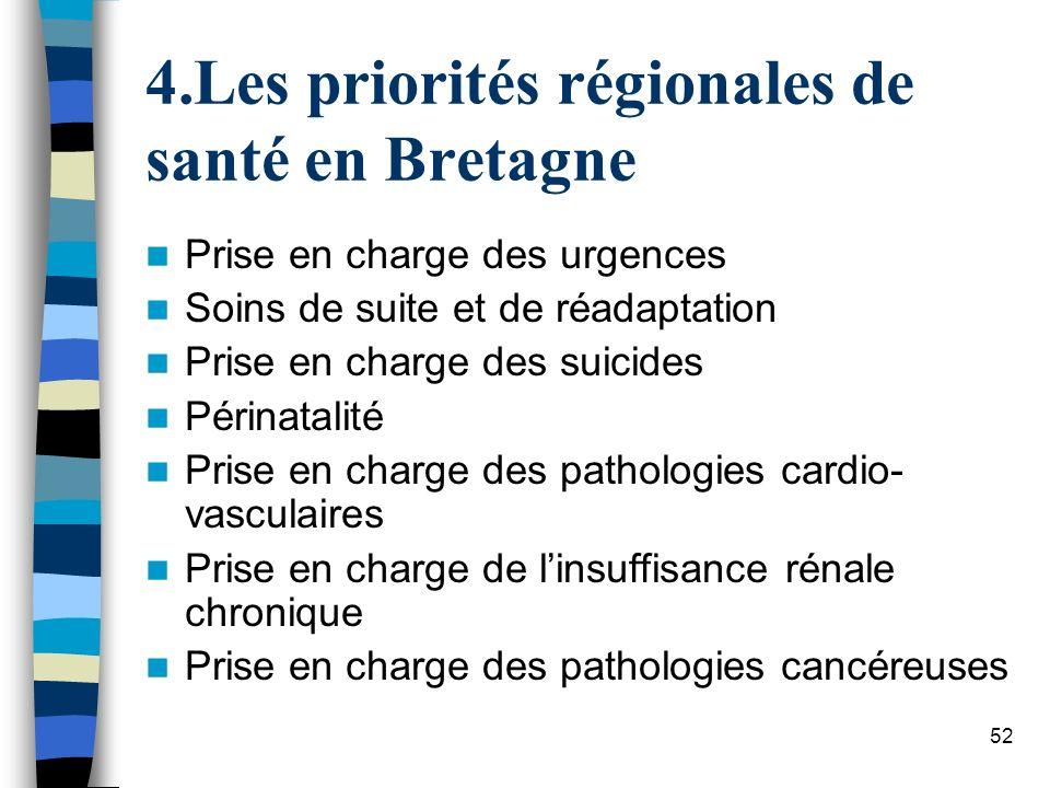 Les priorités régionales de santé en Bretagne