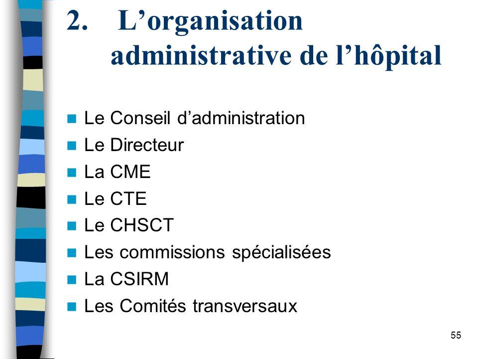 L'organisation administrative de l'hôpital
