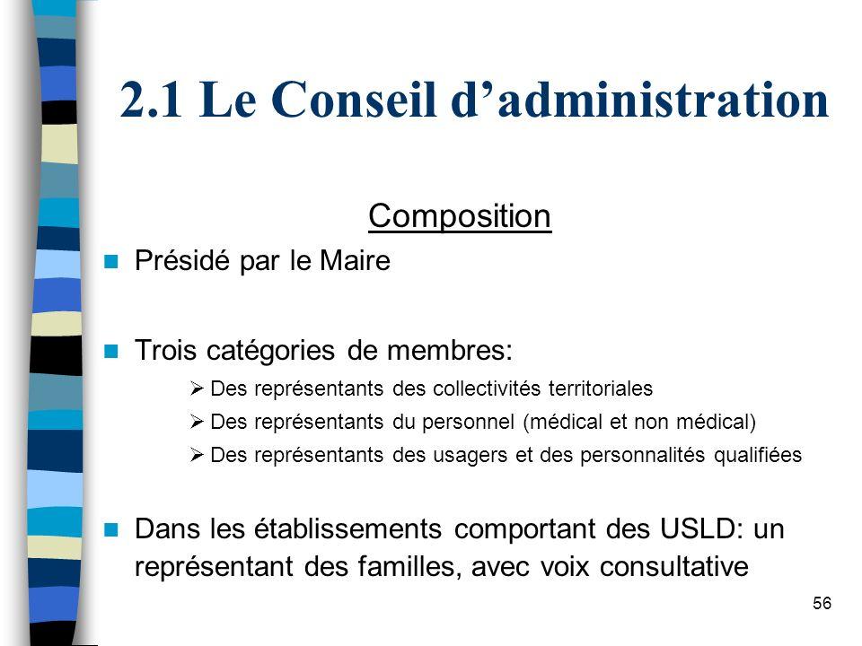 1 Le Conseil d'administration
