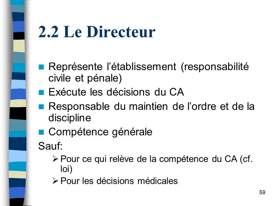 2 Le Directeur Représente l'établissement (responsabilité civile et pénale) Exécute les décisions du CA.