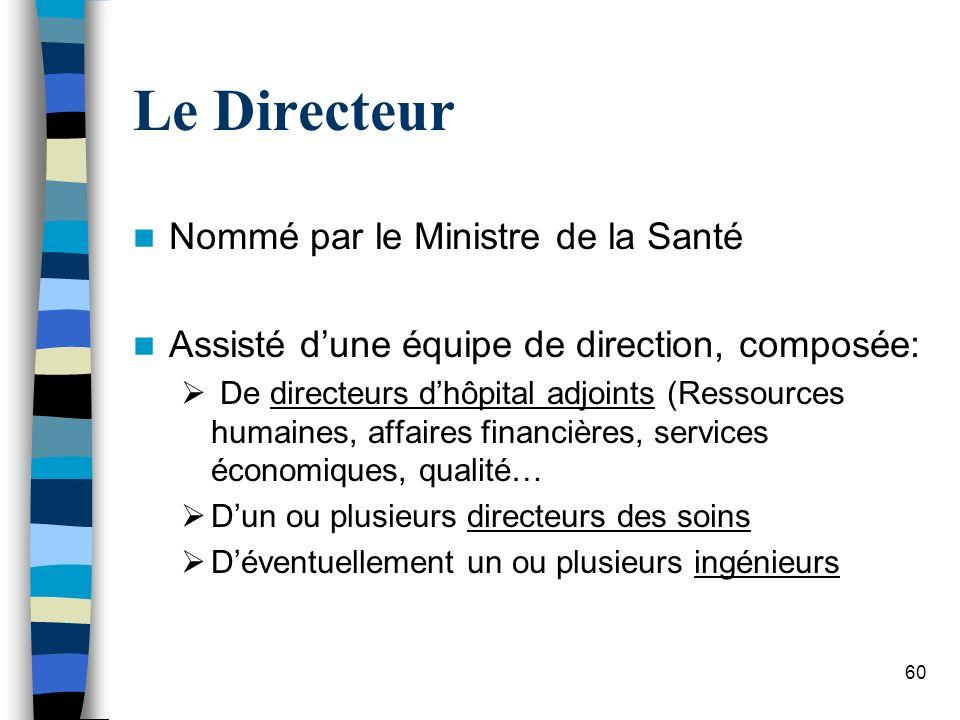 Le Directeur Nommé par le Ministre de la Santé