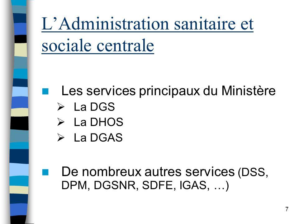 L'Administration sanitaire et sociale centrale
