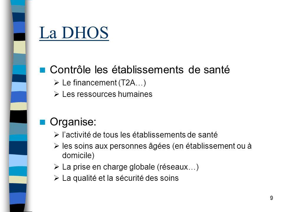 La DHOS Contrôle les établissements de santé Organise: