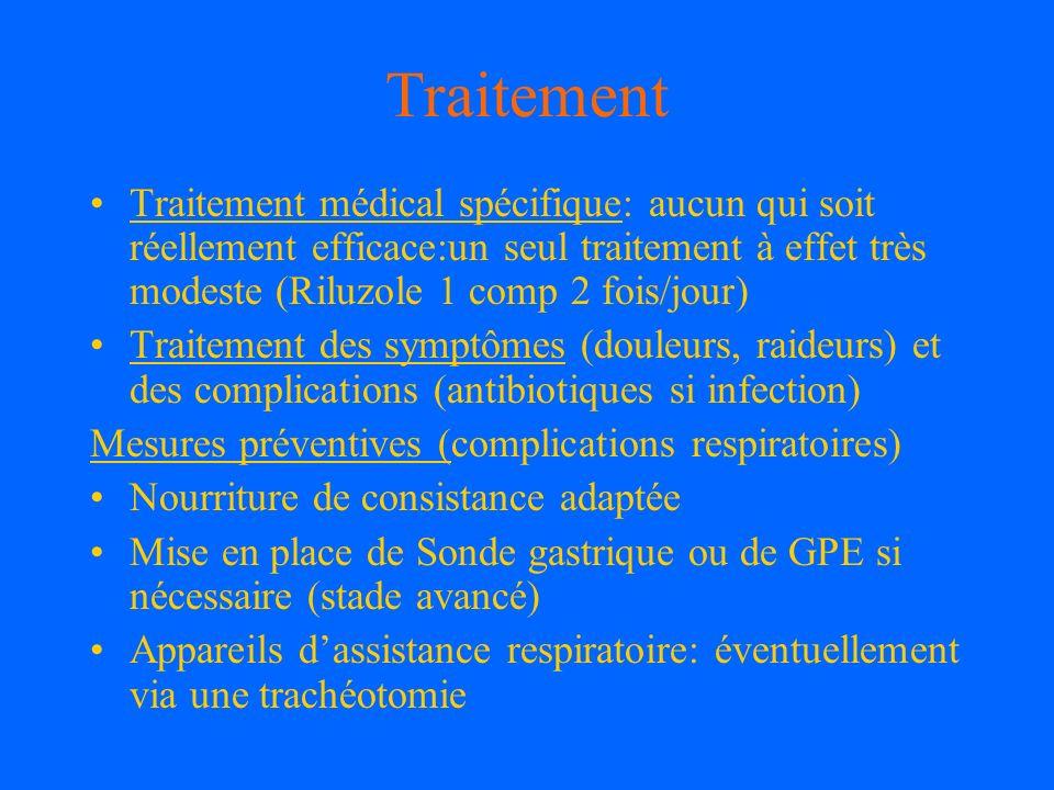 Traitement Traitement médical spécifique: aucun qui soit réellement efficace:un seul traitement à effet très modeste (Riluzole 1 comp 2 fois/jour)
