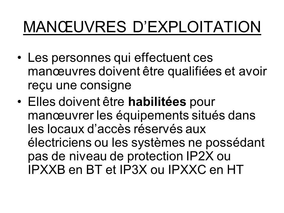 MANŒUVRES D'EXPLOITATION