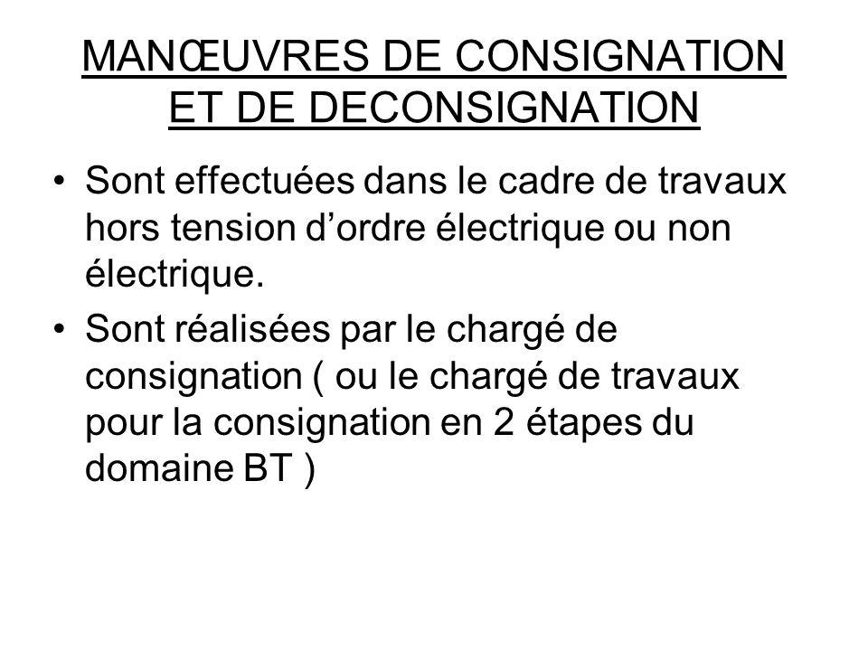 MANŒUVRES DE CONSIGNATION ET DE DECONSIGNATION
