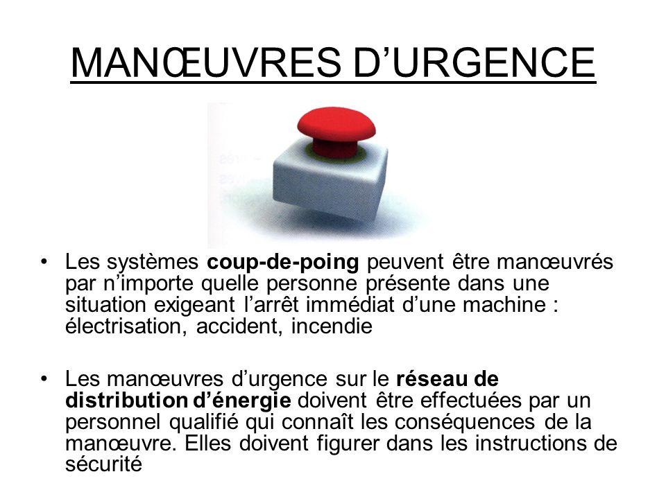 MANŒUVRES D'URGENCE