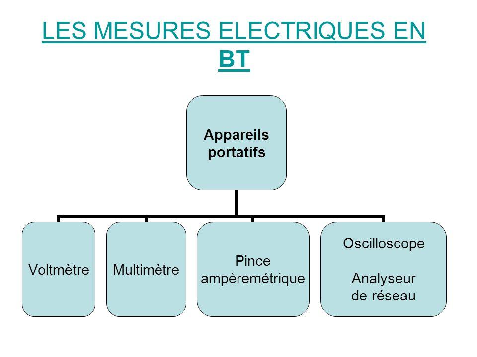 LES MESURES ELECTRIQUES EN BT