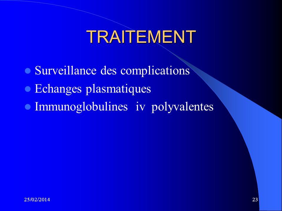 TRAITEMENT Surveillance des complications Echanges plasmatiques