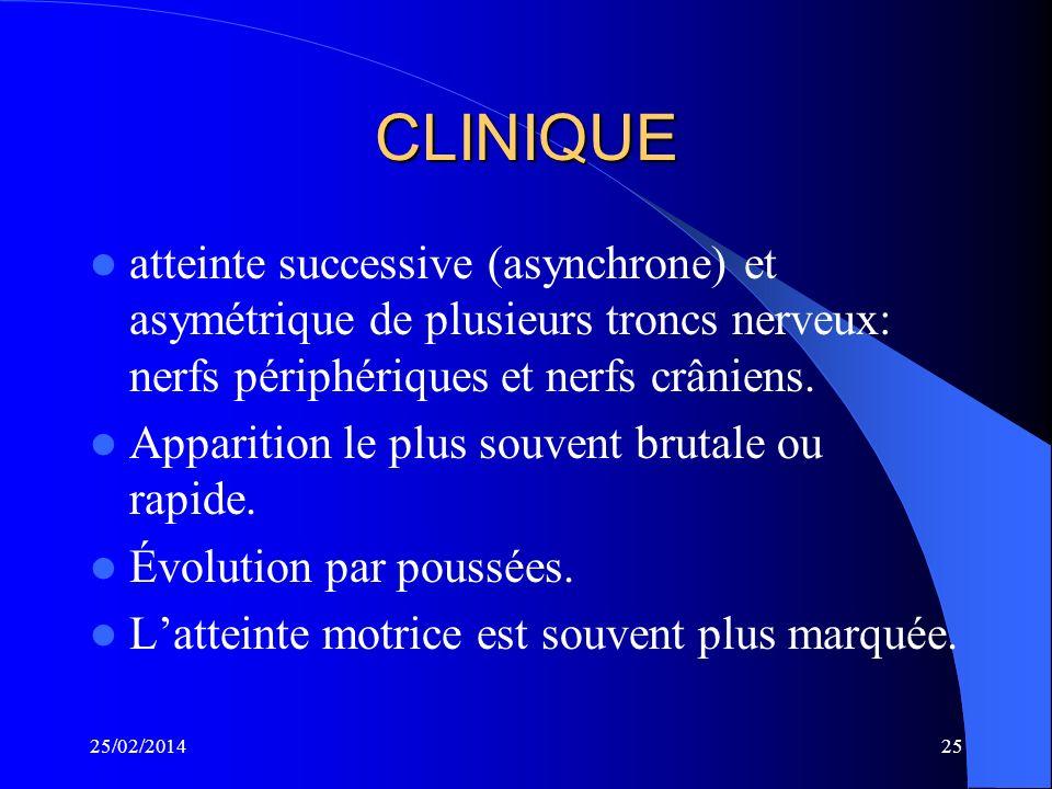 CLINIQUEatteinte successive (asynchrone) et asymétrique de plusieurs troncs nerveux: nerfs périphériques et nerfs crâniens.