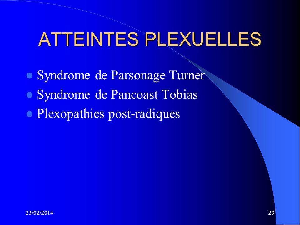 ATTEINTES PLEXUELLES Syndrome de Parsonage Turner