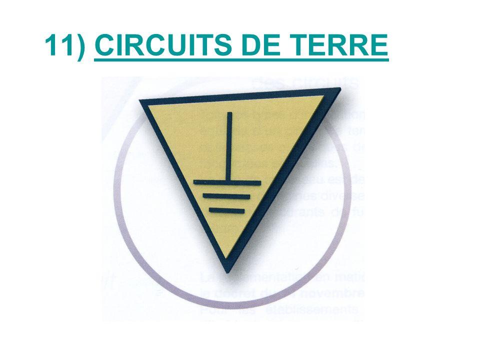 11) CIRCUITS DE TERRE