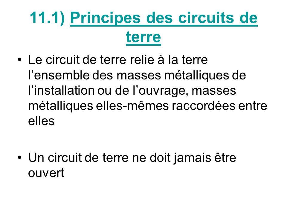 11.1) Principes des circuits de terre
