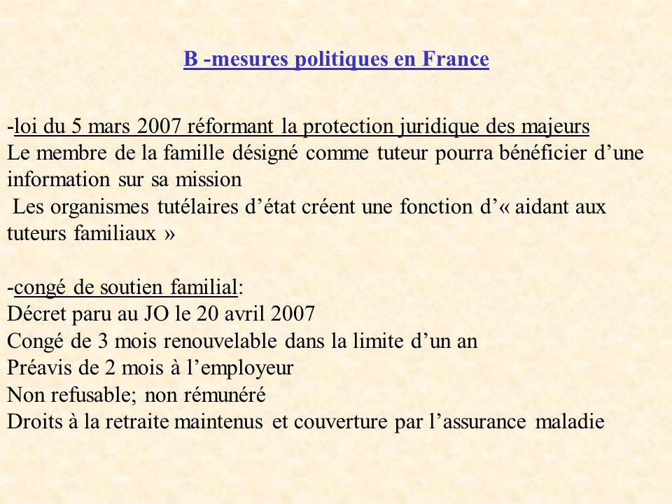 B -mesures politiques en France