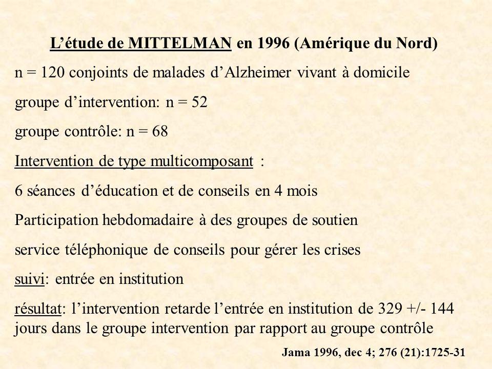 L'étude de MITTELMAN en 1996 (Amérique du Nord)