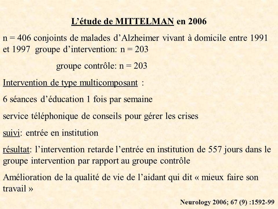 L'étude de MITTELMAN en 2006