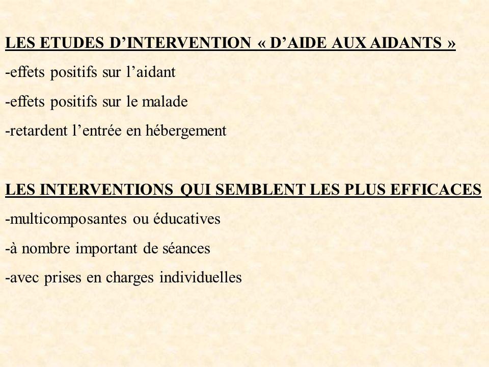 LES ETUDES D'INTERVENTION « D'AIDE AUX AIDANTS »