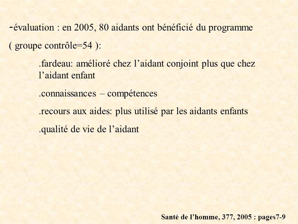 -évaluation : en 2005, 80 aidants ont bénéficié du programme
