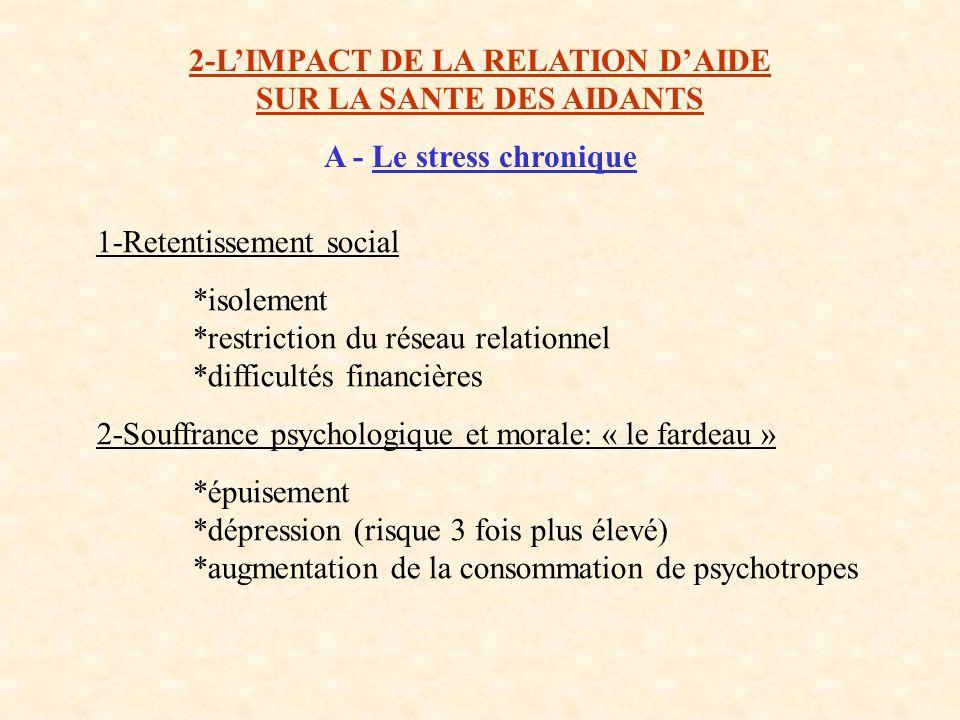 2-L'IMPACT DE LA RELATION D'AIDE SUR LA SANTE DES AIDANTS