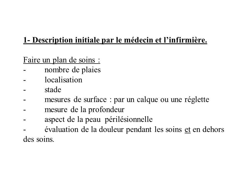 1- Description initiale par le médecin et l'infirmière
