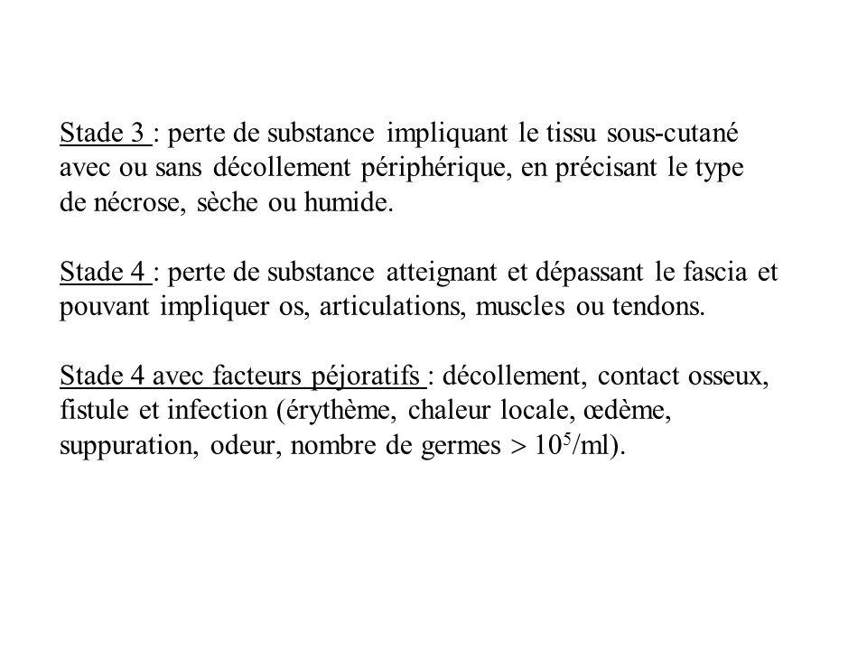Stade 3 : perte de substance impliquant le tissu sous-cutané avec ou sans décollement périphérique, en précisant le type de nécrose, sèche ou humide.