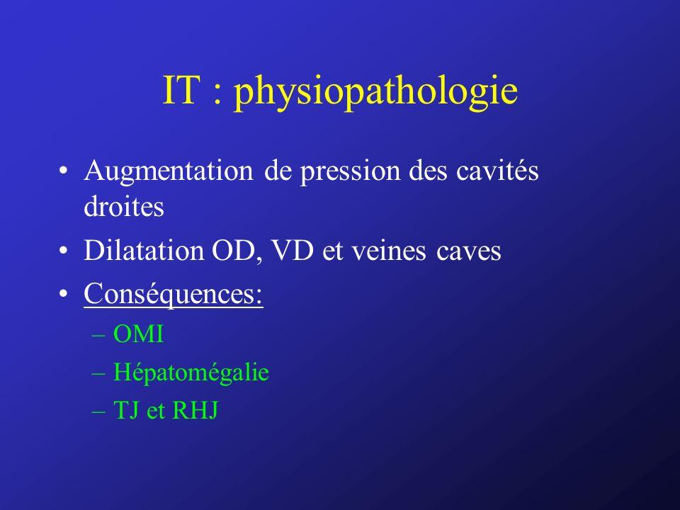 IT : physiopathologie Augmentation de pression des cavités droites