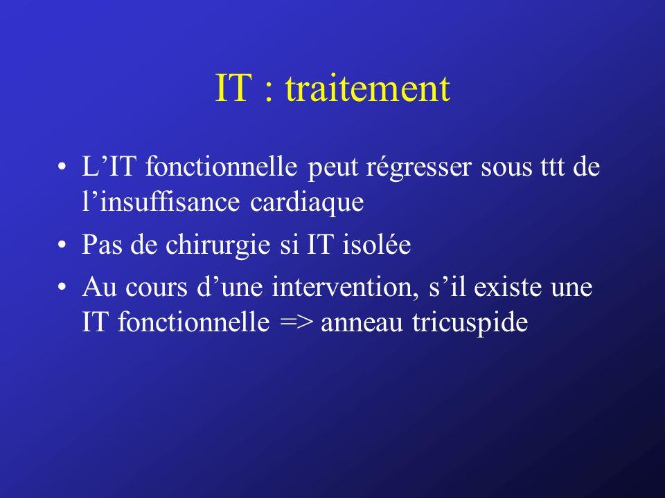 IT : traitement L'IT fonctionnelle peut régresser sous ttt de l'insuffisance cardiaque. Pas de chirurgie si IT isolée.