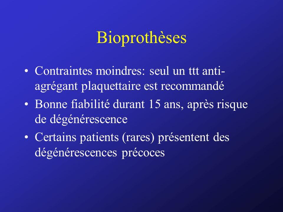 Bioprothèses Contraintes moindres: seul un ttt anti-agrégant plaquettaire est recommandé.