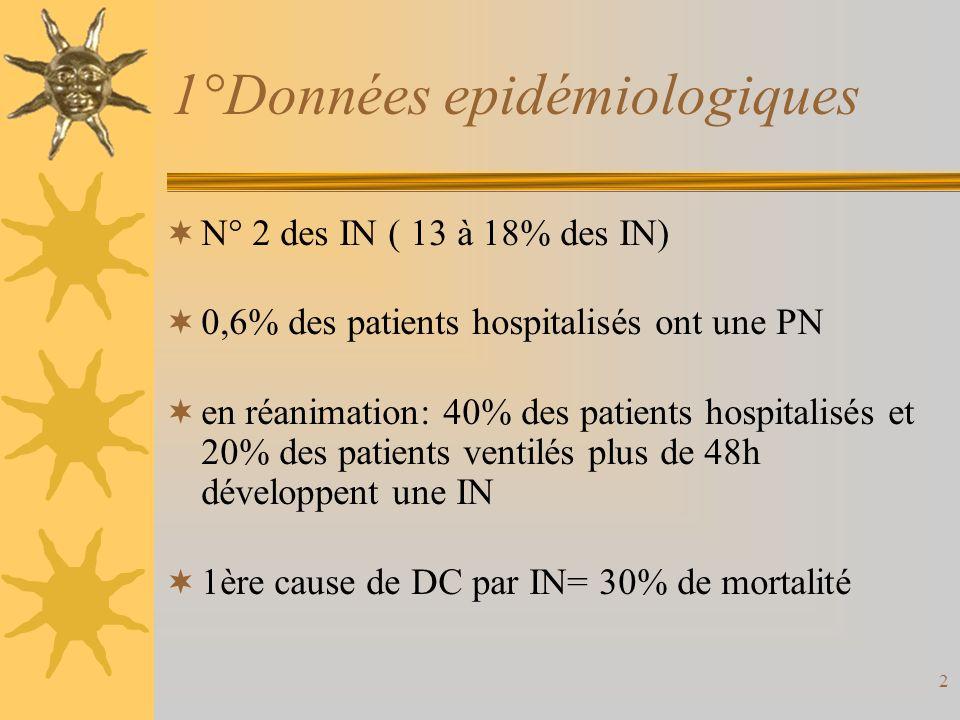 1°Données epidémiologiques