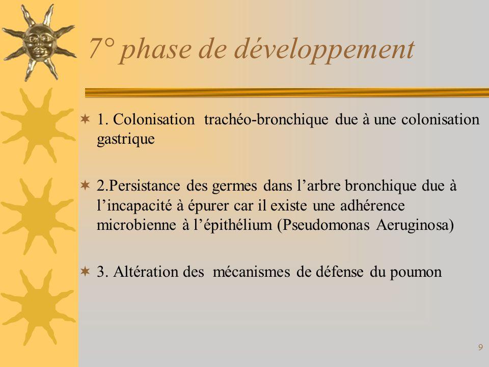 7° phase de développement