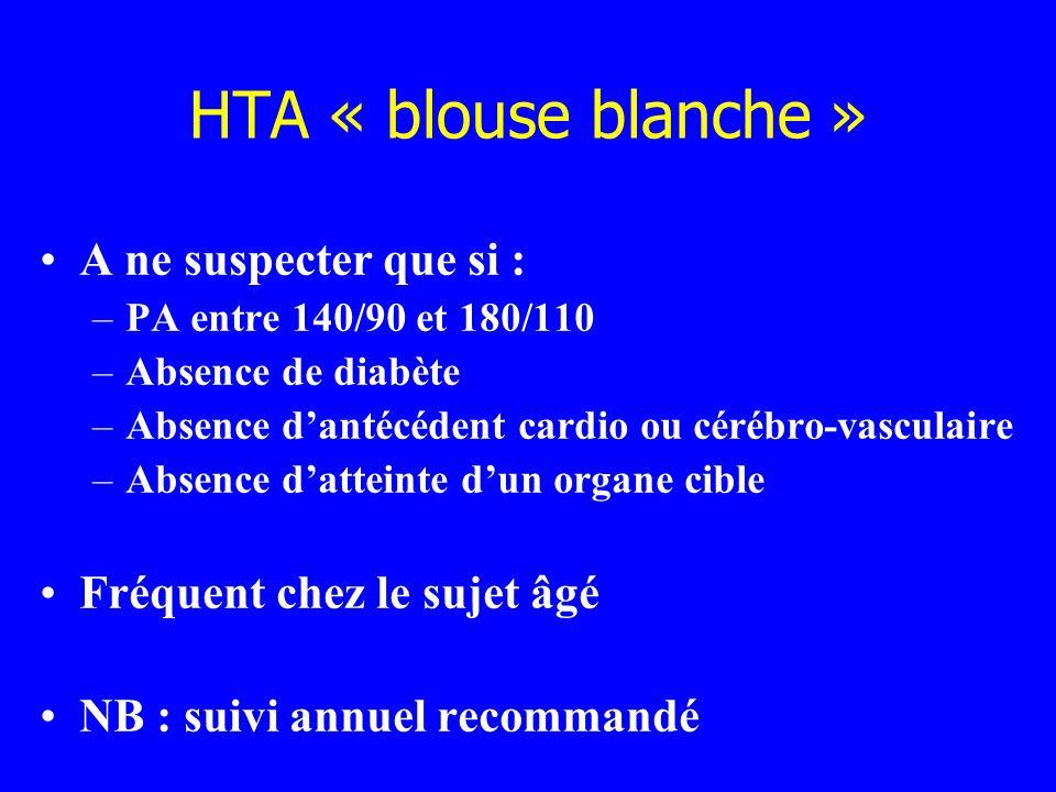 HTA « blouse blanche » A ne suspecter que si :