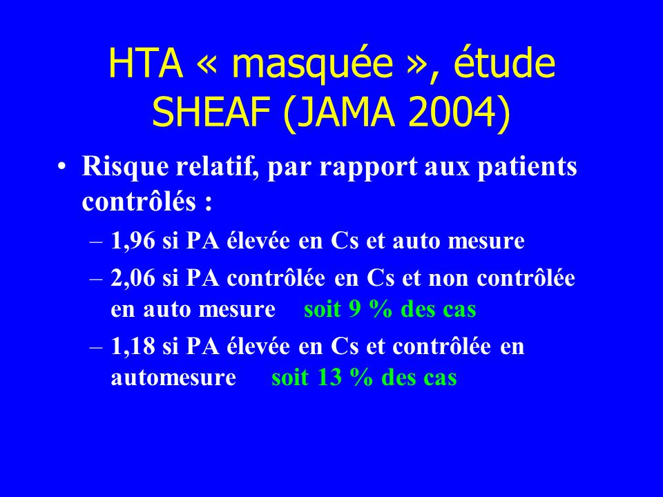 HTA « masquée », étude SHEAF (JAMA 2004)