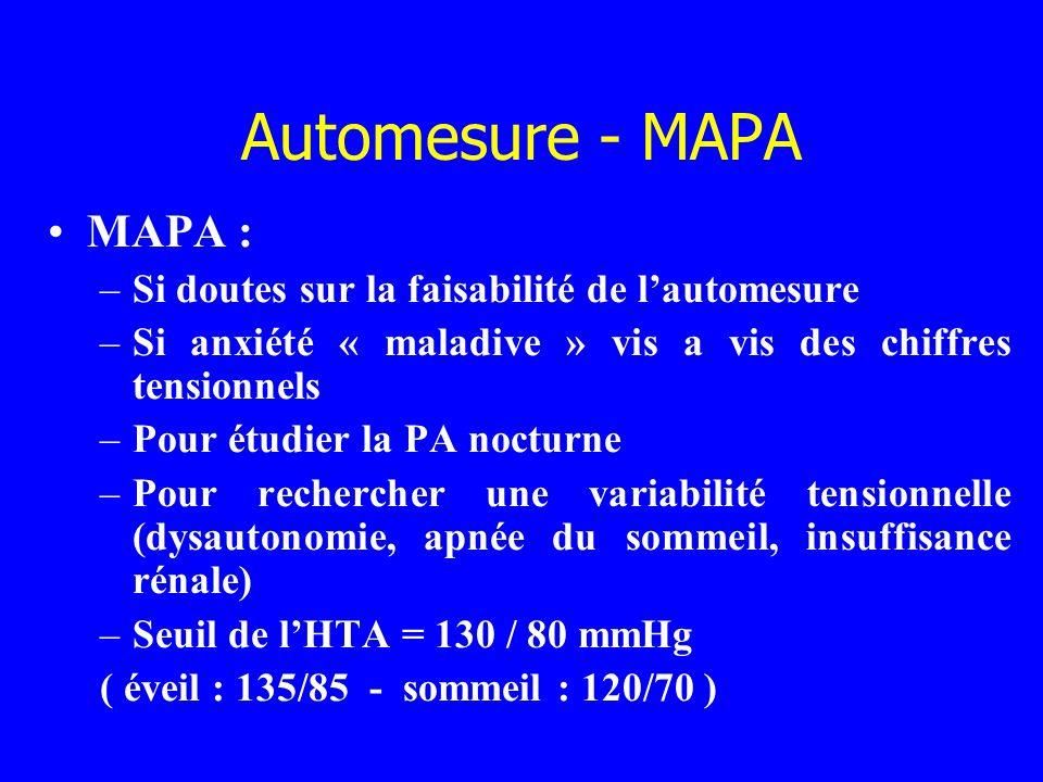 Automesure - MAPA MAPA : Si doutes sur la faisabilité de l'automesure