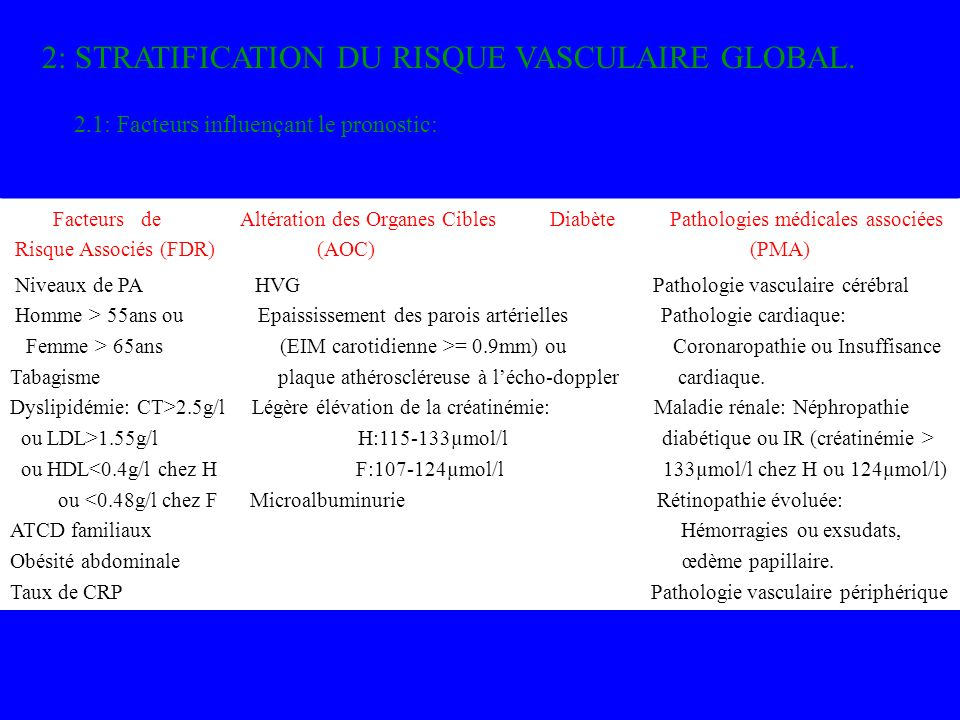 2: STRATIFICATION DU RISQUE VASCULAIRE GLOBAL.