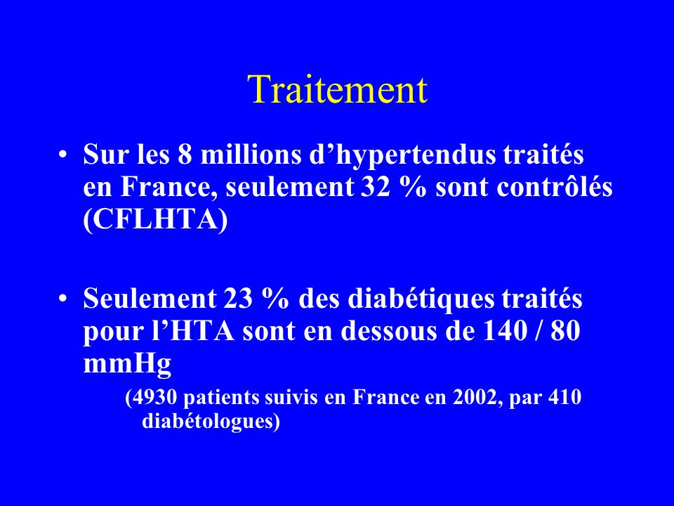 Traitement Sur les 8 millions d'hypertendus traités en France, seulement 32 % sont contrôlés (CFLHTA)