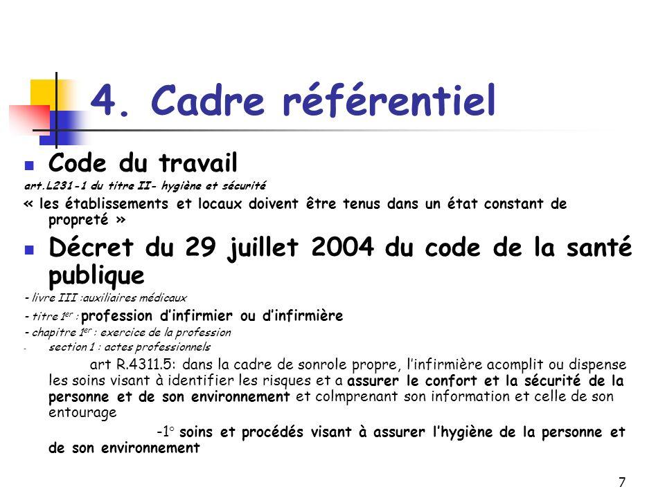 4. Cadre référentiel Code du travail