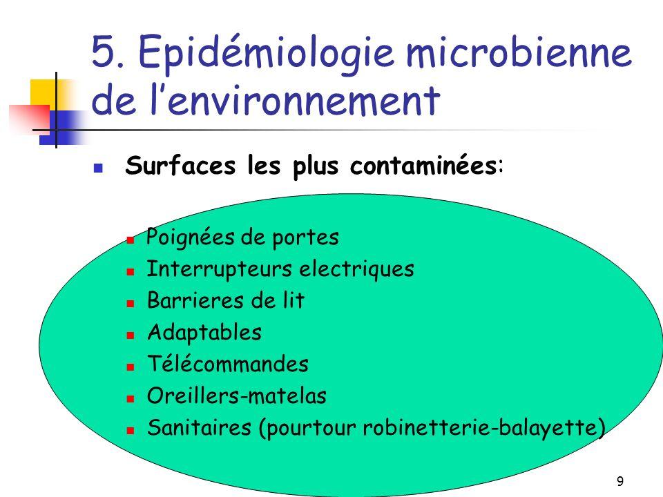 5. Epidémiologie microbienne de l'environnement