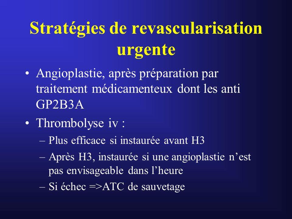 Stratégies de revascularisation urgente