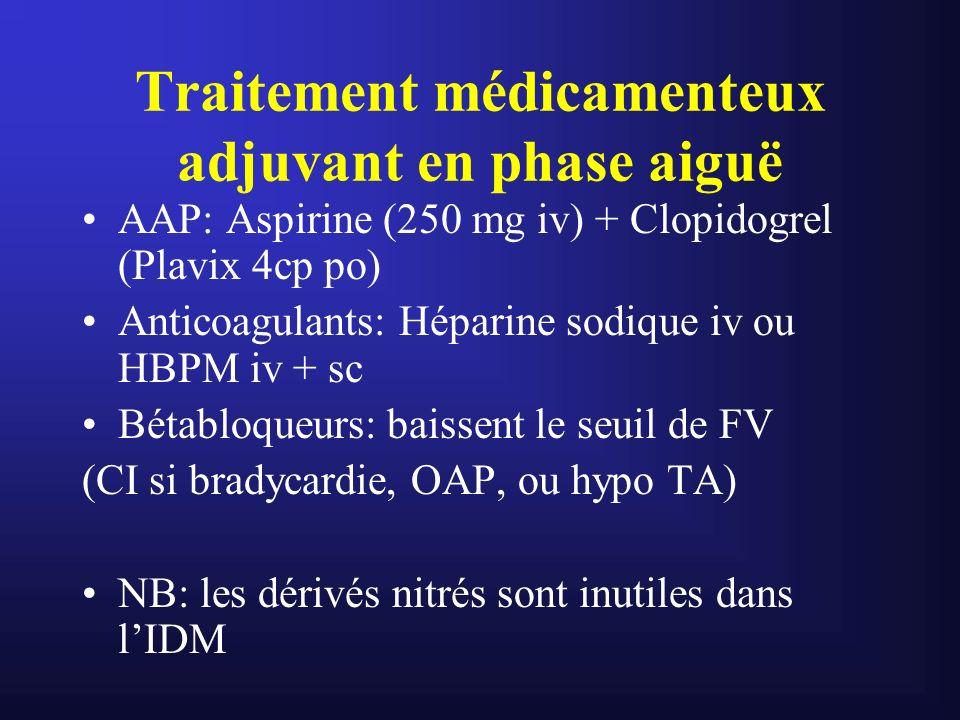Traitement médicamenteux adjuvant en phase aiguë