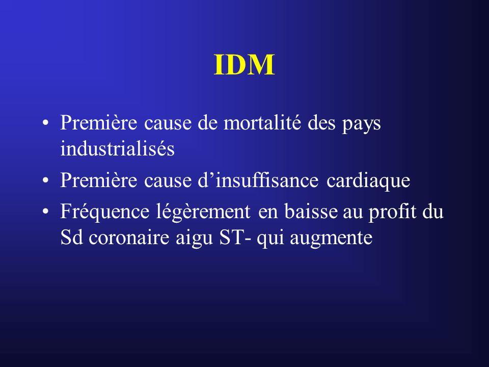 IDM Première cause de mortalité des pays industrialisés