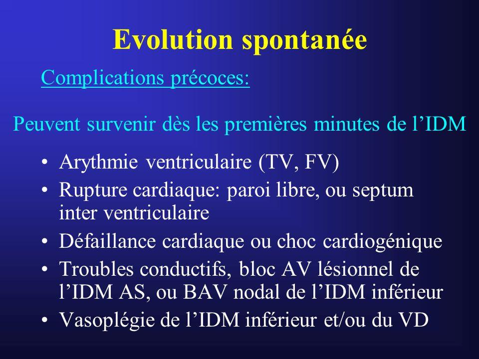 Evolution spontanée Complications précoces:
