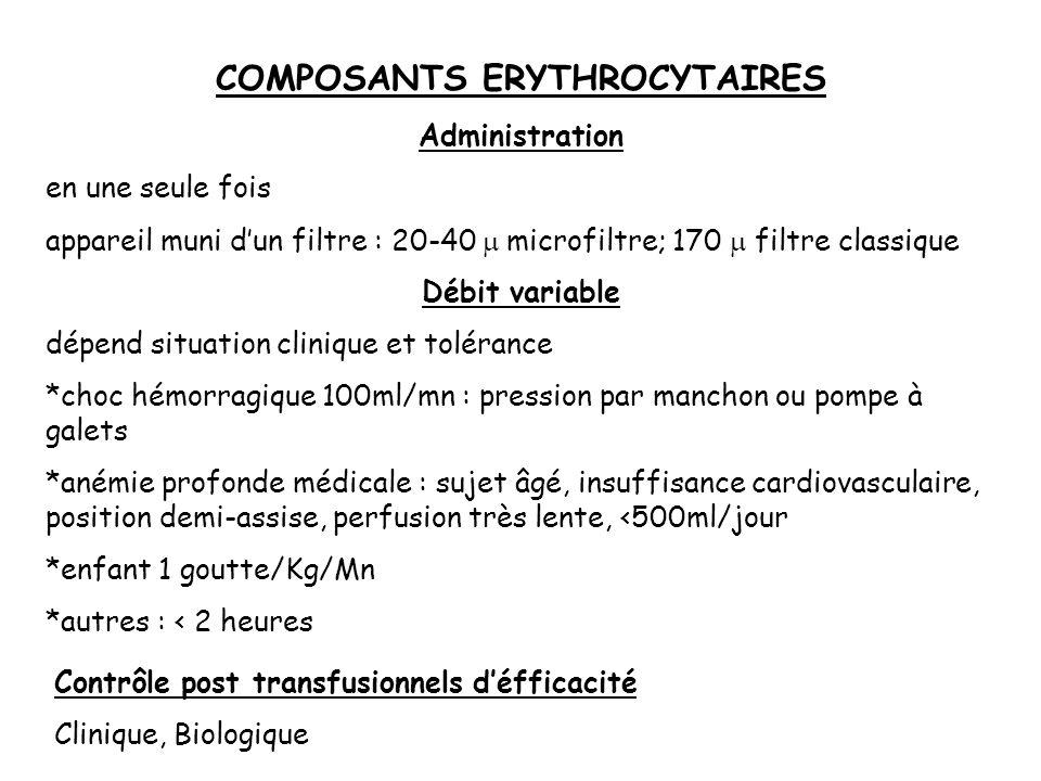 COMPOSANTS ERYTHROCYTAIRES