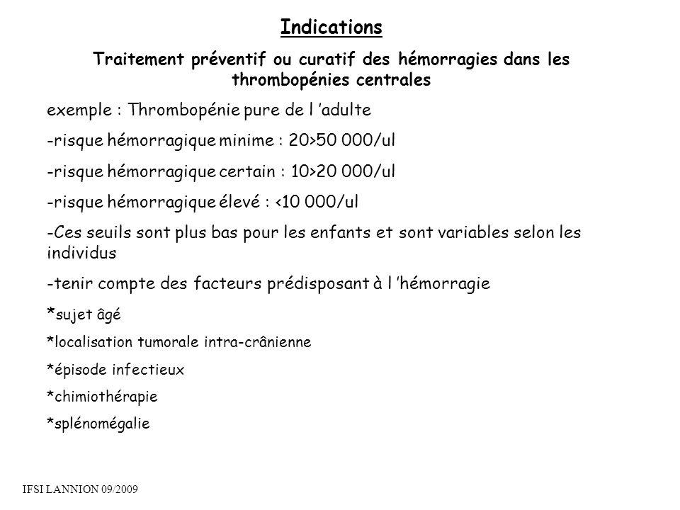 Indications Traitement préventif ou curatif des hémorragies dans les thrombopénies centrales. exemple : Thrombopénie pure de l 'adulte.