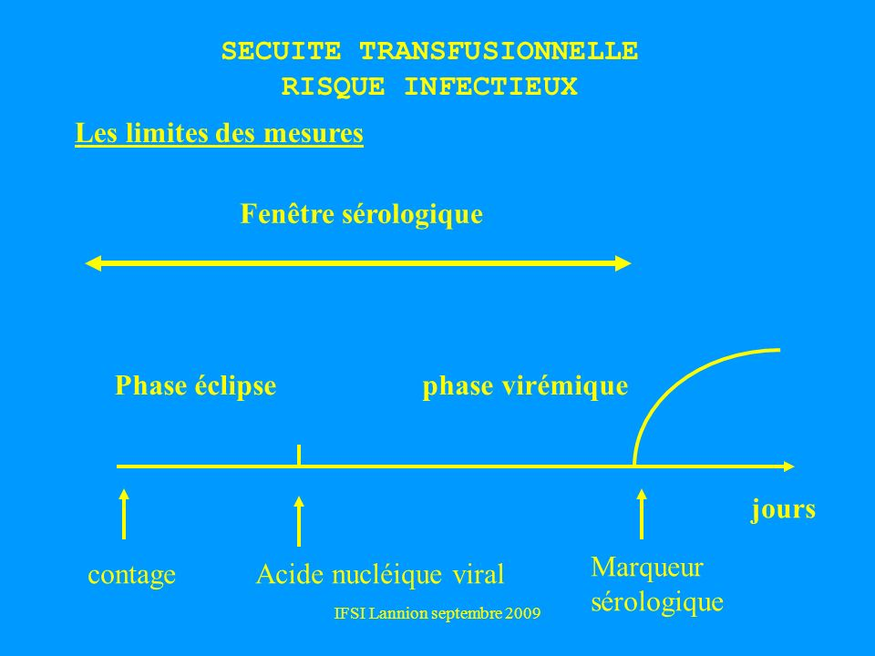 SECUITE TRANSFUSIONNELLE